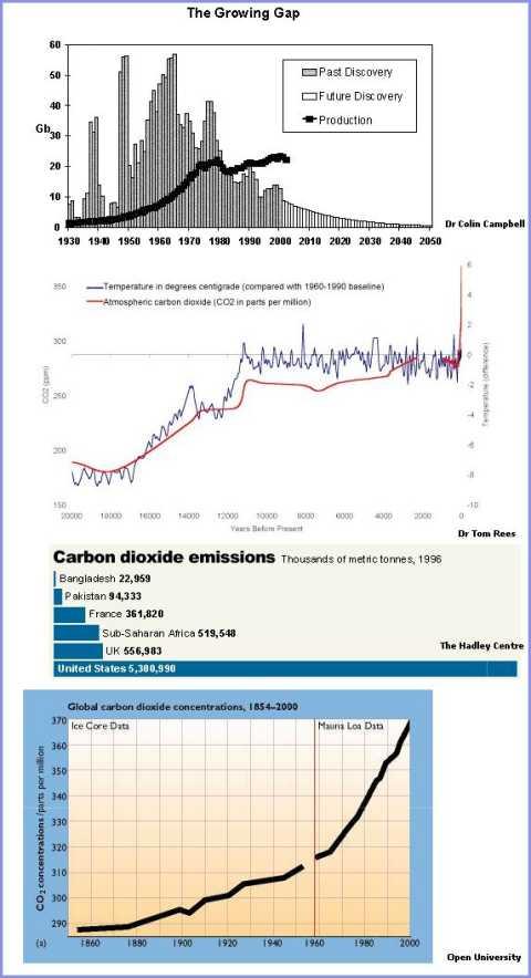 peak-oil-and-global-warming.jpg